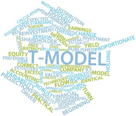 preferable: Abstract word cloud for T-Model with related tags and terms