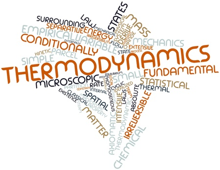 variable rate: Abstract word cloud for Thermodynamics with related tags and terms Stock Photo