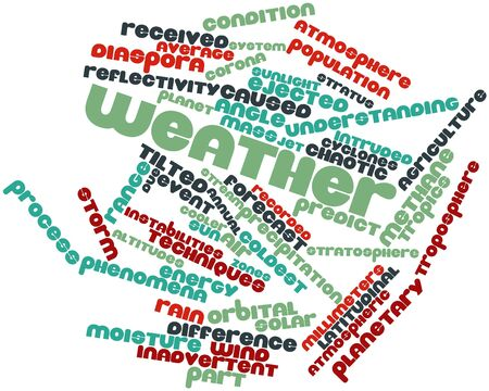 weather terms: Abstract word cloud for Weather with related tags and terms