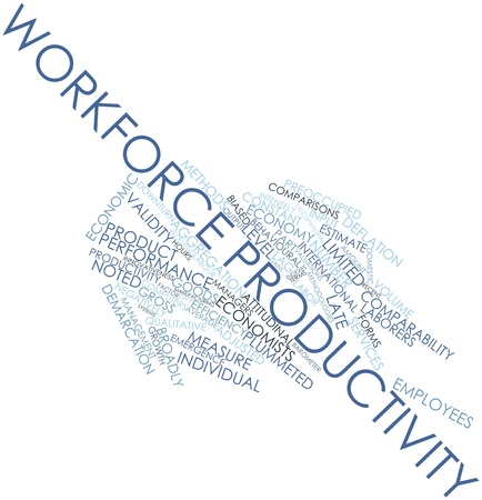 productivity system: Abstract word cloud for Workforce productivity with related tags and terms Stock Photo