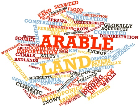osmosis: Abstract word cloud for Arable land with related tags and terms