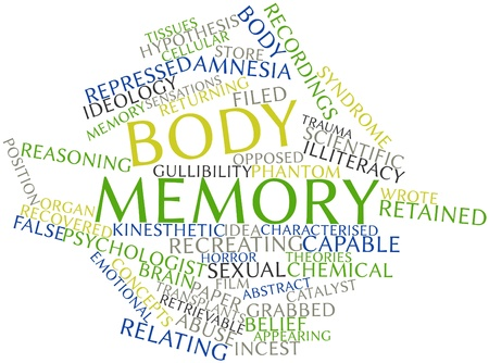 characterised: Abstract word cloud for Body memory with related tags and terms