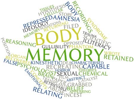 retained: Nube palabra abstracta para la memoria del cuerpo con las etiquetas y términos relacionados Foto de archivo