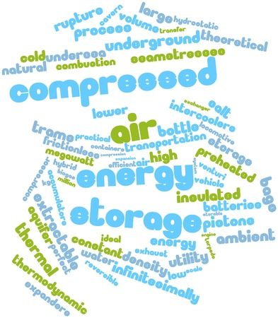 cold storage: Abstract word cloud for Compressed air energy storage with related tags and terms Stock Photo