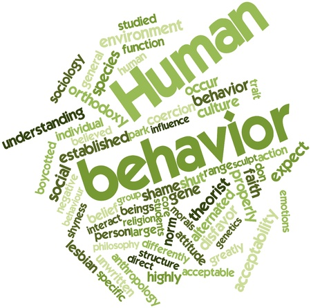 shame: Abstract word cloud for Human behavior with related tags and terms Stock Photo