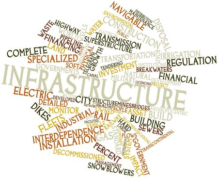 Abstract word cloud for Infrastructure with related tags and terms