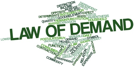 determinants: Abstract word cloud for Law of demand with related tags and terms