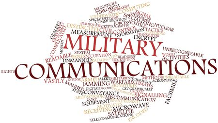 acronyms: Abstract word cloud for Military communications with related tags and terms