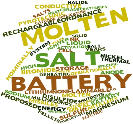 solidify: Abstract word cloud for Molten salt battery with related tags and terms
