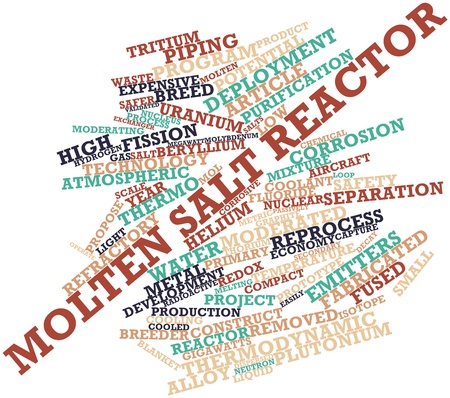 dispersed: Abstract word cloud for Molten salt reactor with related tags and terms