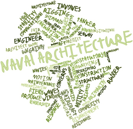 correlate: Abstract word cloud for Naval architecture with related tags and terms