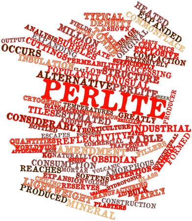 commonplace: Abstract word cloud for Perlite with related tags and terms