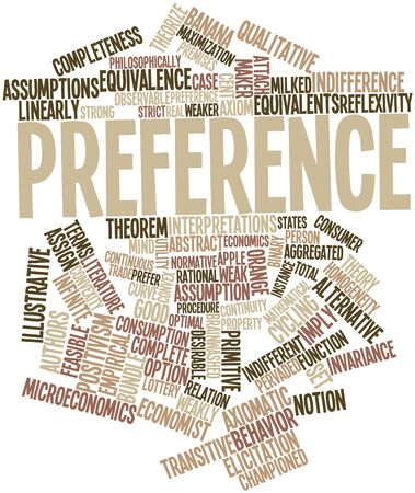Abstract word cloud for Preference with related tags and terms