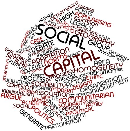 Abstract word cloud for Social capital with related tags and terms photo