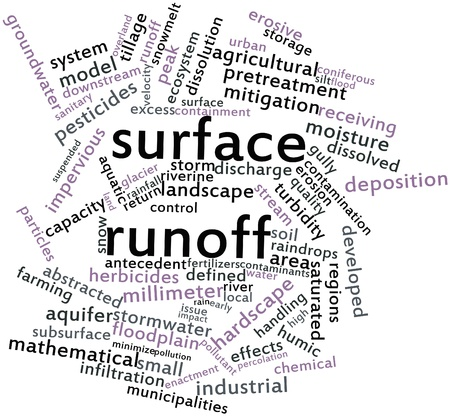 municipalities: Abstract word cloud for Surface runoff with related tags and terms