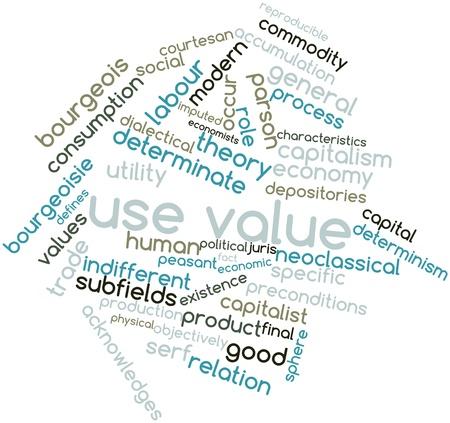 Abstract woordwolk voor gebruik waarde met bijbehorende labels en termen Stockfoto