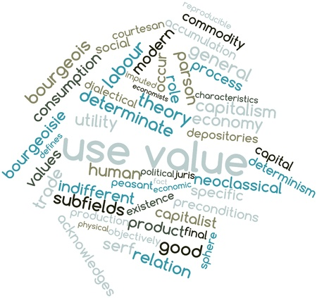 final thoughts: Abstract word cloud for Use value with related tags and terms