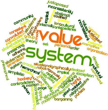 ideological: Abstract word cloud for Value system with related tags and terms