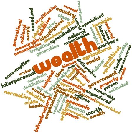 macroeconomic: Abstract word cloud for Wealth with related tags and terms