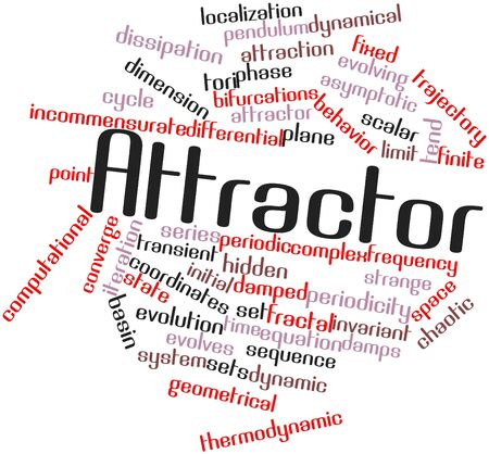 denoted: Abstract word cloud for Attractor with related tags and terms Stock Photo