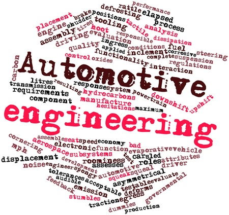 subsystems: Abstract word cloud for Automotive engineering with related tags and terms