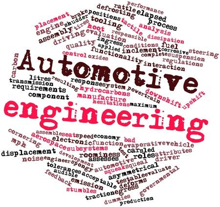squeal: Word cloud astratto per l'ingegneria automobilistica con tag correlati e termini Archivio Fotografico