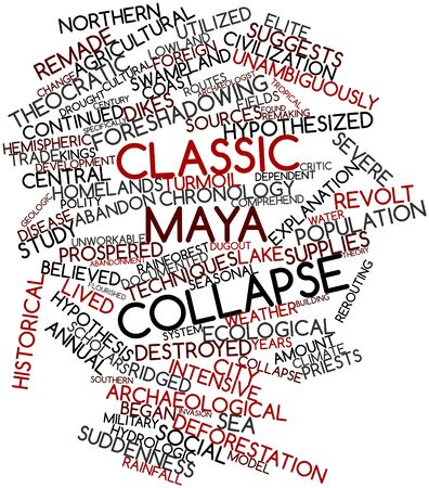 dugout: Abstract word cloud for Classic Maya collapse with related tags and terms