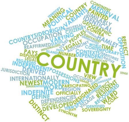 developed: Abstract word cloud for Country with related tags and terms Stock Photo
