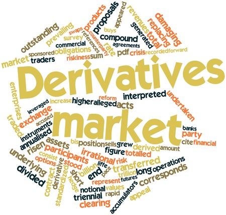 Abstract woordwolk voor Derivaten markt met gerelateerde tags en voorwaarden
