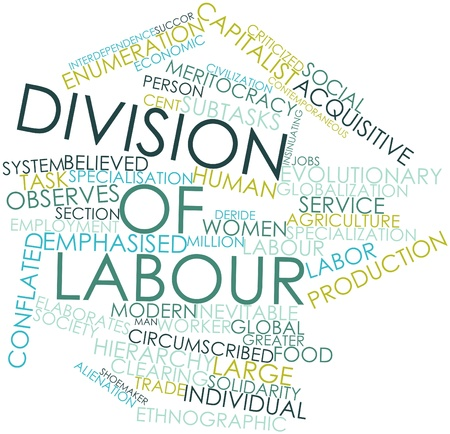 interdependence: Abstract word cloud for Division of labour with related tags and terms
