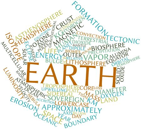 accretion: Abstract word cloud for Earth with related tags and terms