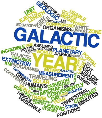 Abstract word cloud for Galactic year with related tags and terms Stock Photo - 16529729