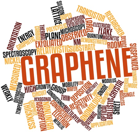 exfoliation: Abstract word cloud for Graphene with related tags and terms Stock Photo