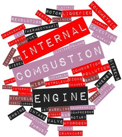contaminacion acustica: Nube palabra abstracta para motor de combustión interna con las etiquetas y términos relacionados Foto de archivo