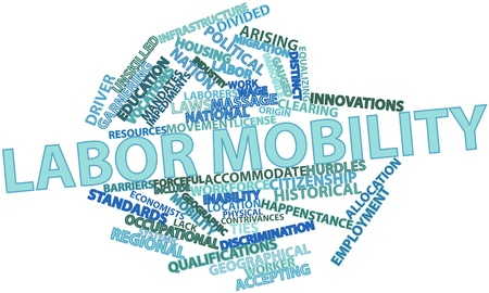 economists: Abstract word cloud for Labor mobility with related tags and terms