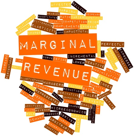elasticity: Abstract word cloud for Marginal revenue with related tags and terms