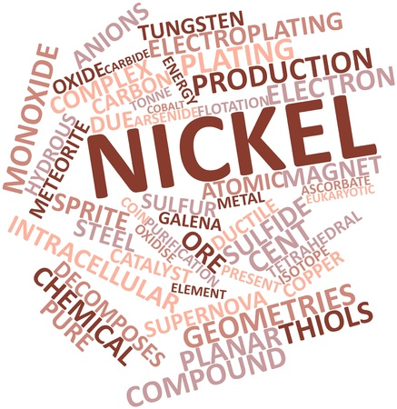 discovered: Abstract word cloud for Nickel with related tags and terms Stock Photo