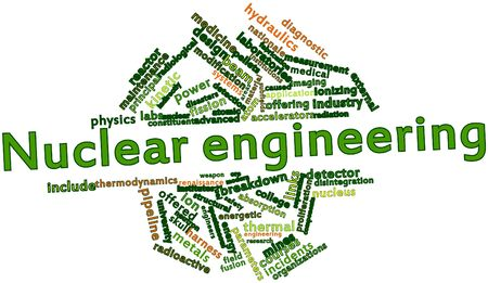 indirectly: Abstract word cloud for Nuclear engineering with related tags and terms