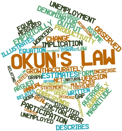 implication: Abstract word cloud for Okuns law with related tags and terms Stock Photo