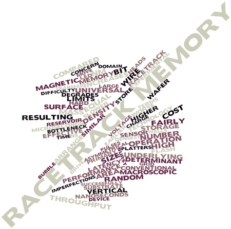 determinant: Abstract word cloud for Racetrack memory with related tags and terms Stock Photo