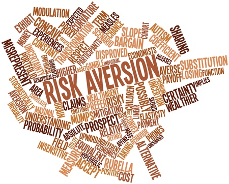 mitigating: Abstract word cloud for Risk aversion with related tags and terms
