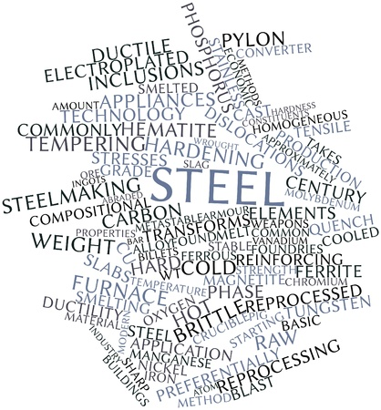 pig iron: Abstract word cloud for Steel with related tags and terms