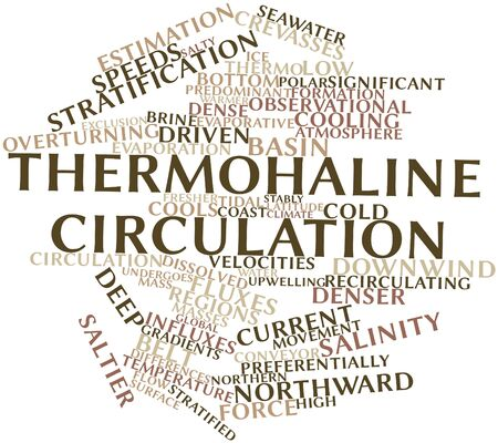 stratified: Abstract word cloud for Thermohaline circulation with related tags and terms Stock Photo