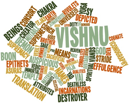 vedic: Abstract word cloud for Vishnu with related tags and terms