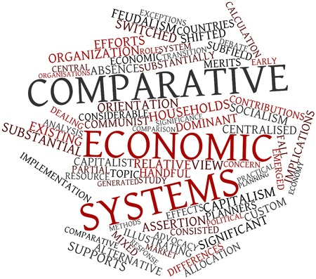 Abstract word cloud for Comparative economic systems with related tags and terms