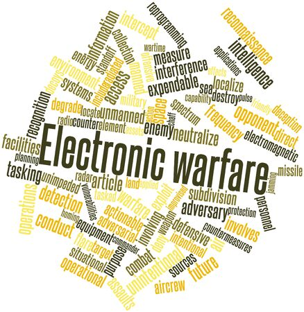 vulnerabilities: Abstract word cloud for Electronic warfare with related tags and terms