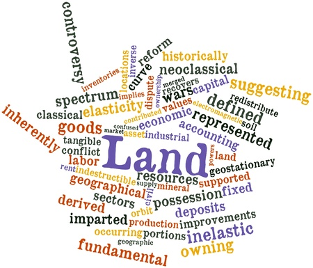 contributed: Abstract word cloud for Land with related tags and terms