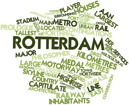 approximately: Abstract word cloud for Rotterdam with related tags and terms