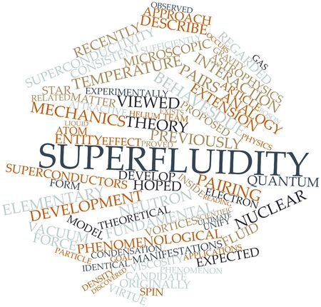 experimentally: Abstract word cloud for Superfluidity with related tags and terms
