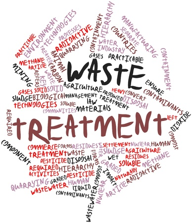 containment: Abstract word cloud for Waste treatment with related tags and terms Stock Photo